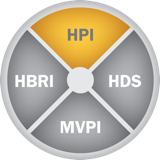 HPI - Hogan Personality Inventory